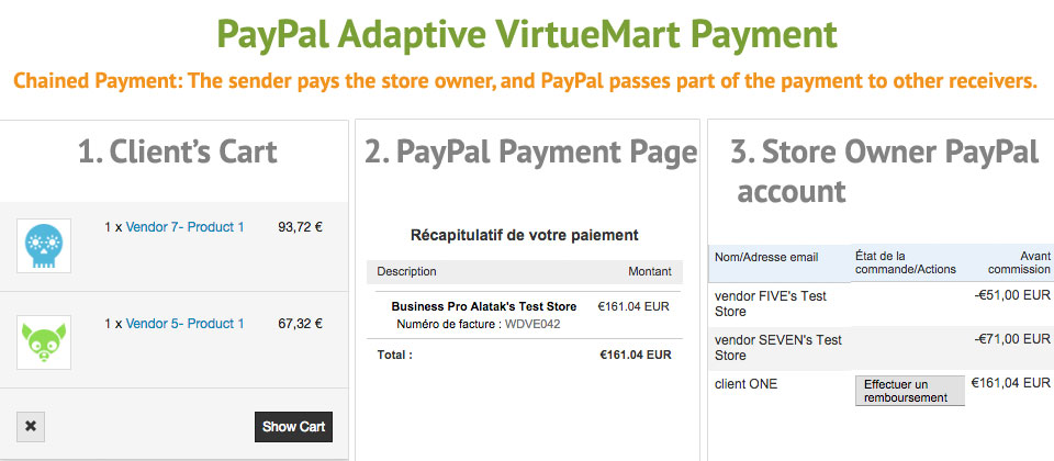 paypal adaptive chained shop