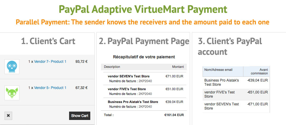 paypal adaptive parallel shop
