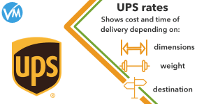 UPS rates for VirtueMart